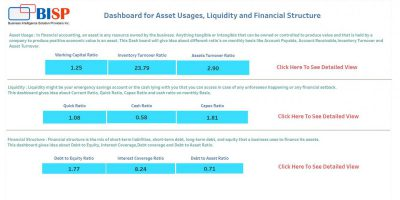 Asset-usages-Liquidity-and-Financial-Structure